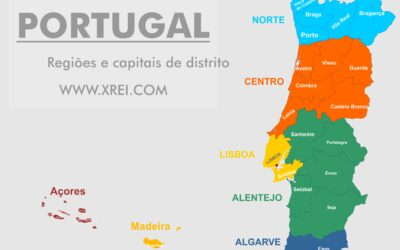 Regiones de Portugal