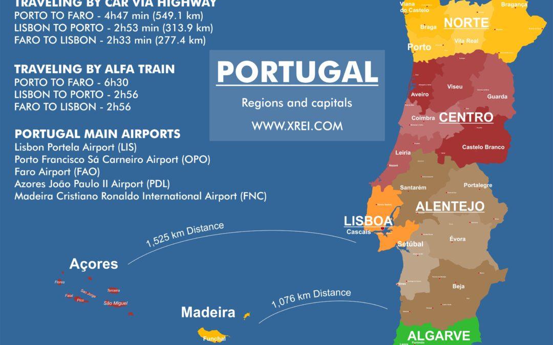 Informações fundamentais sobre Portugal