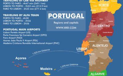 Información clave sobre Portugal