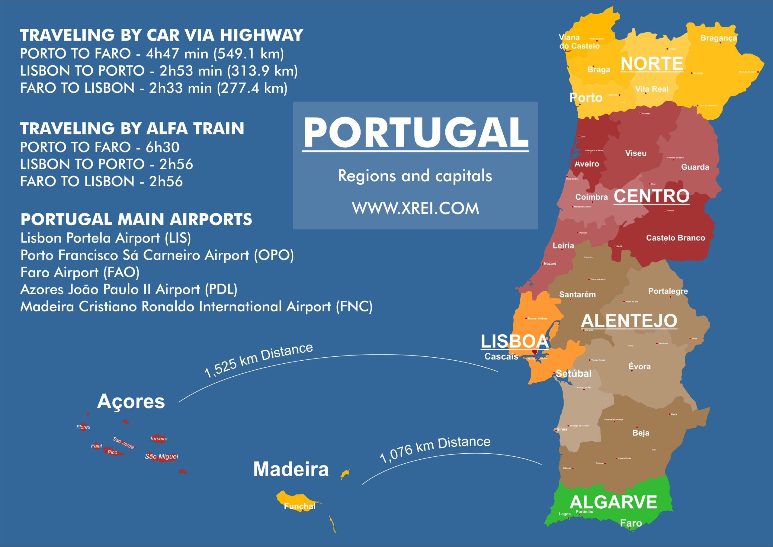 Map of the regions of Portugal, with the distance of travel time, by car and train between the main cities of the continent and the islands, and the main airports of Portugal